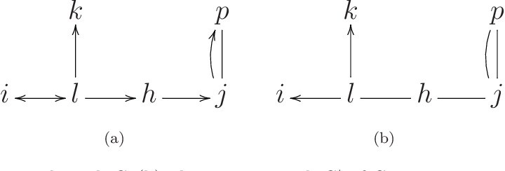 Figure 1 for Markov properties for mixed graphs