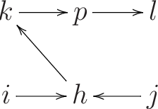 Figure 2 for Markov properties for mixed graphs