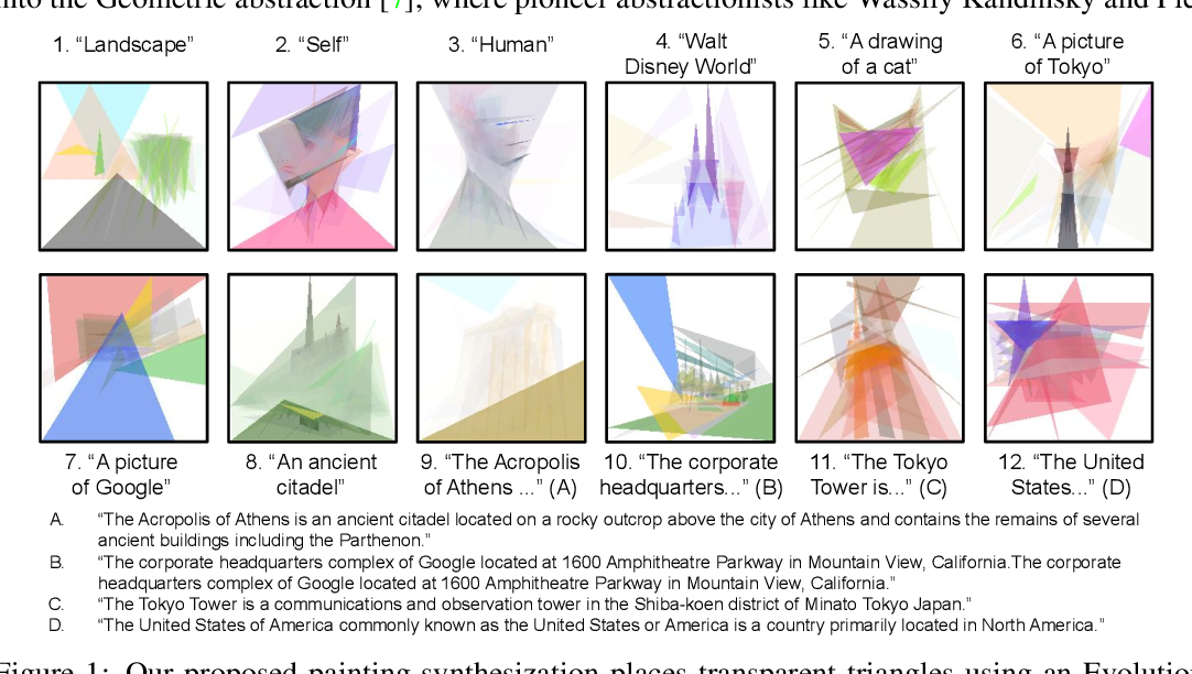 Figure 1 for Modern Evolution Strategies for Creativity: Fitting Concrete Images and Abstract Concepts