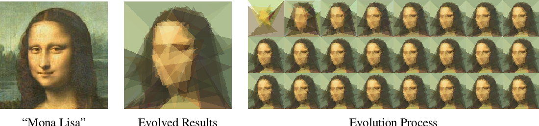Figure 3 for Modern Evolution Strategies for Creativity: Fitting Concrete Images and Abstract Concepts