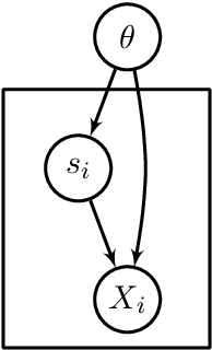 Figure 1 for Statistical Inference in Mean-Field Variational Bayes