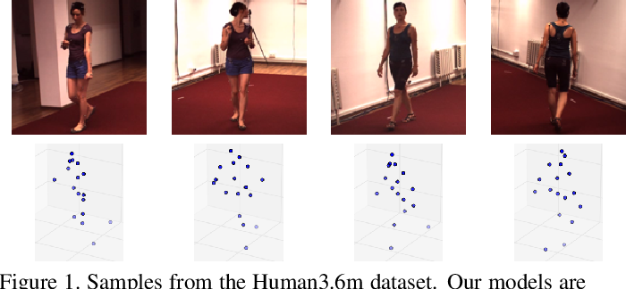 Figure 2 for Imposing Hard Constraints on Deep Networks: Promises and Limitations