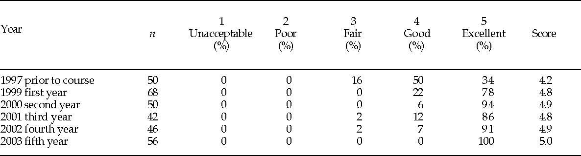table 5
