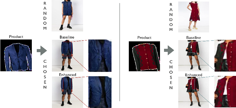 Figure 1 for Toward Accurate and Realistic Virtual Try-on Through Shape Matching and Multiple Warps