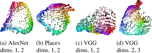 Figure 1 for Understanding deep features with computer-generated imagery
