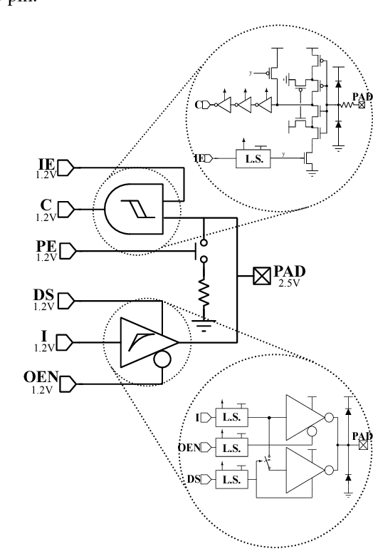 Figure 3 From A System On Chip Platform For The Internet Of Things