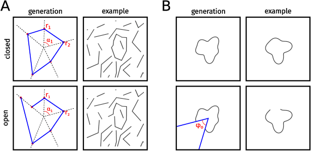Figure 4 for The Notorious Difficulty of Comparing Human and Machine Perception