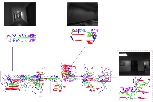 Figure 3 for Leveraging Structural Information to Improve Point Line Visual-Inertial Odometry