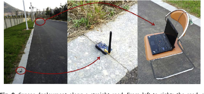 Fig. 8. Sensor deployment along a straight road. From left to right: the road, a normal sensor, and the sink.