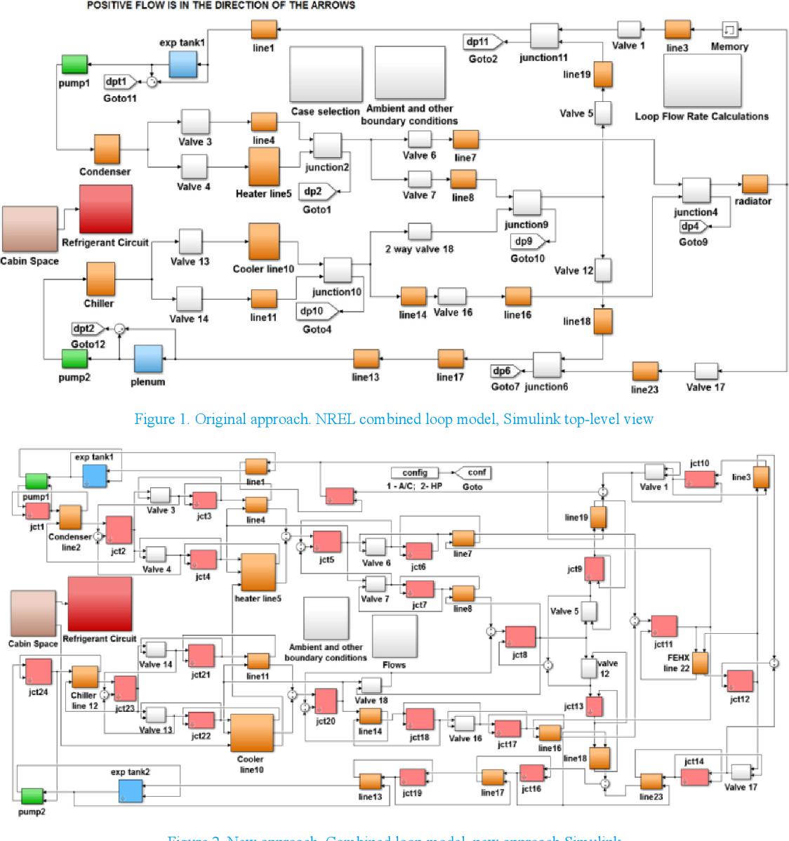 Figure 9 from MATLAB/Simulink Framework for Modeling Complex Coolant