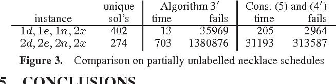 PDF] Solving Necklace Constraint Problems - Semantic Scholar