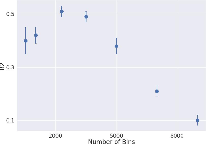 Figure 2 for Spatial-Temporal Convolutional Network for Spread Prediction of COVID-19