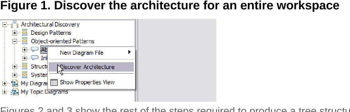 architect: ibm rational software architect designer