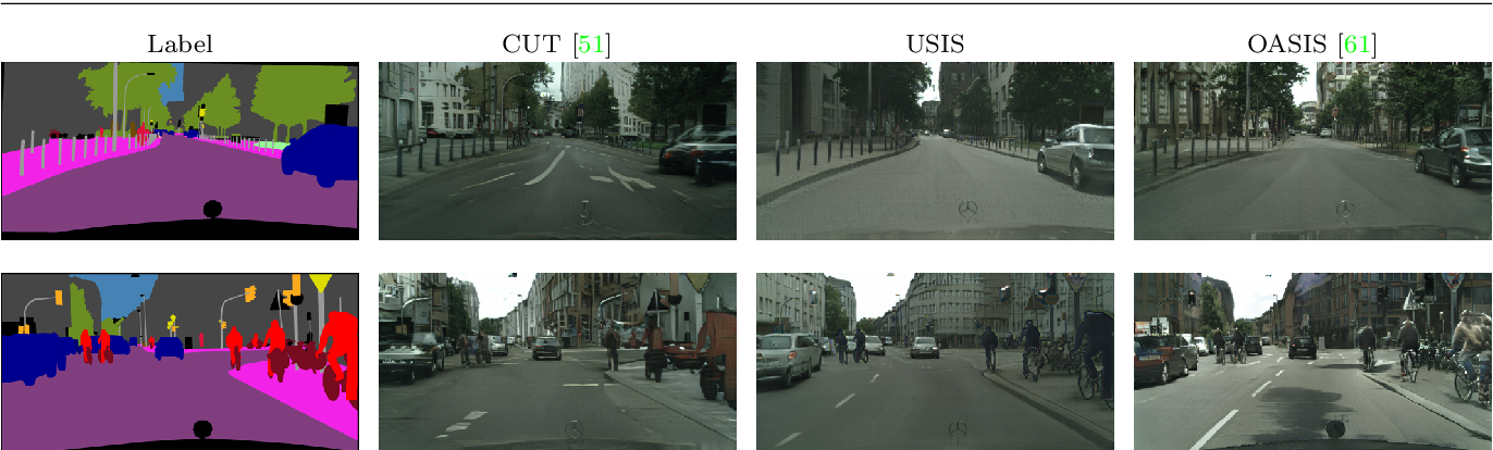 Figure 1 for USIS: Unsupervised Semantic Image Synthesis