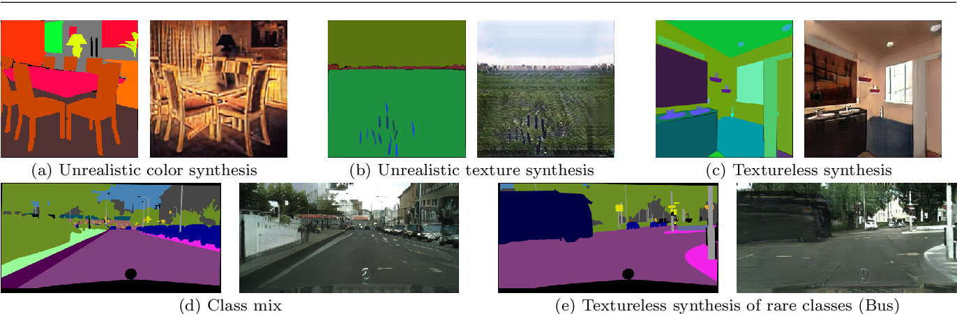 Figure 3 for USIS: Unsupervised Semantic Image Synthesis