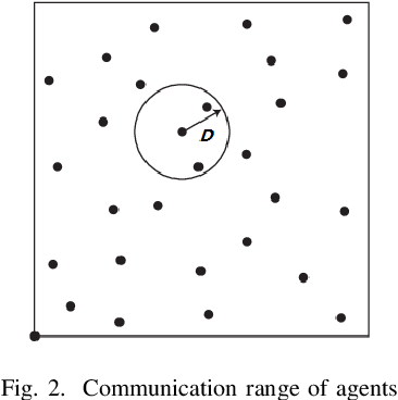 Figure 2 for Dynamic Routing for Traffic Flow through Multi-agent Systems