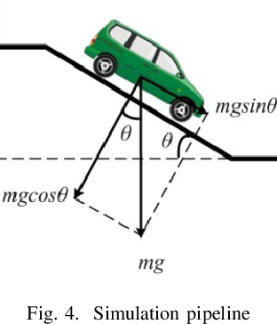 Figure 4 for Dynamic Routing for Traffic Flow through Multi-agent Systems