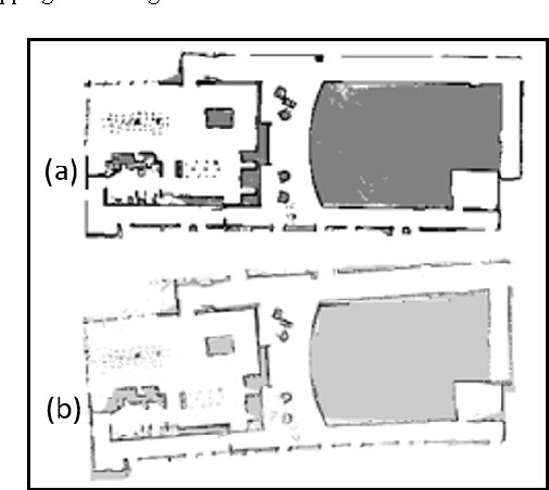 Figure 4 from Localization and mapping approximation for autonomous