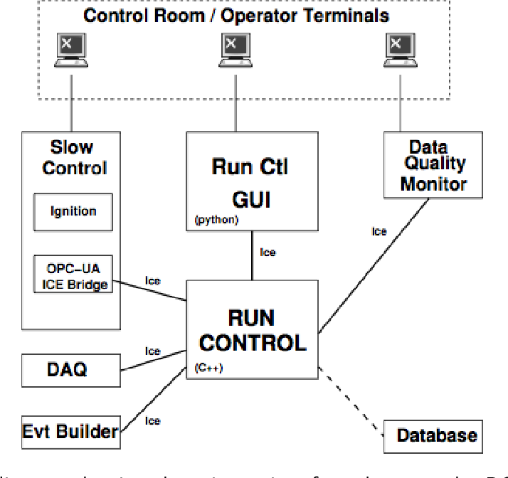 Figure 8 9 from LUX-ZEPLIN (LZ) Technical Design Report