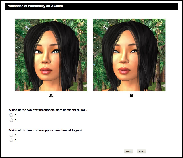 Figure 2 From Reading Personality Avatar Vs Human Faces Semantic