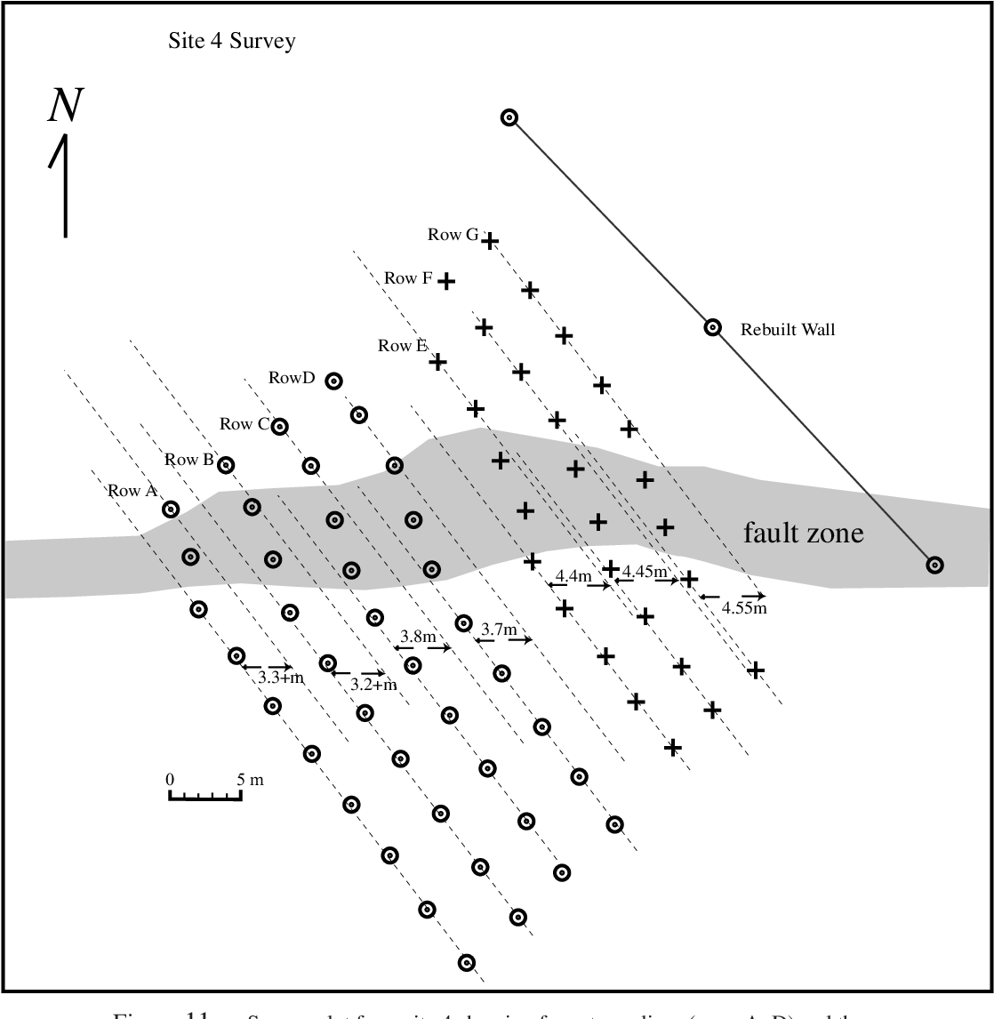 Figure 11 from Lateral offsets on surveyed cultural features