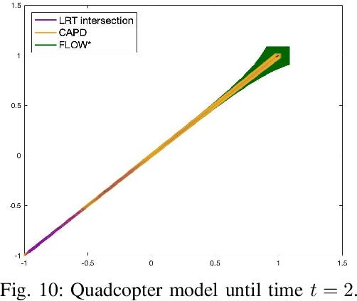 Figure 2 for Lagrangian Reachtubes: The Next Generation