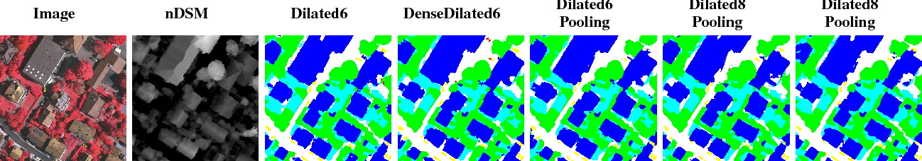 Figure 2 for Dynamic Multi-Scale Segmentation of Remote Sensing Images based on Convolutional Networks