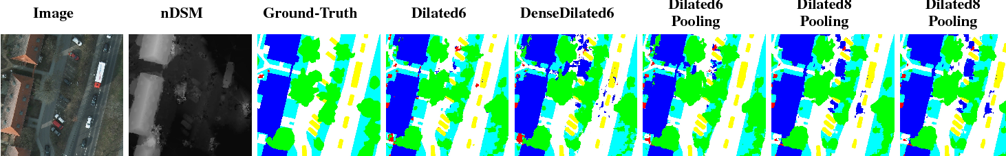 Figure 4 for Dynamic Multi-Scale Segmentation of Remote Sensing Images based on Convolutional Networks