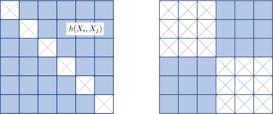 Figure 1 for Dimension-agnostic inference