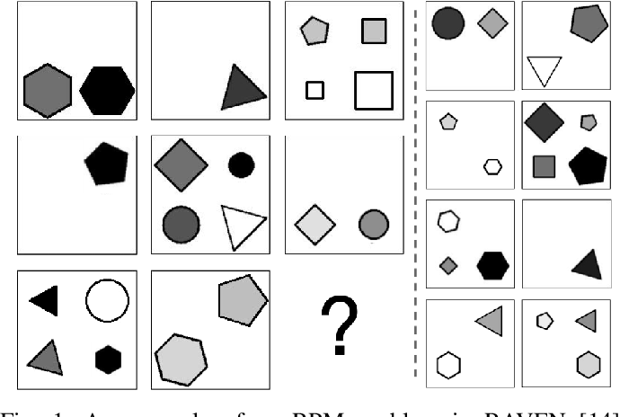 Figure 1 for Analogical and Relational Reasoning with Spiking Neural Networks
