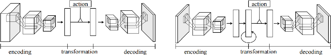 Figure 2 for Deep Reinforcement Learning From Raw Pixels in Doom