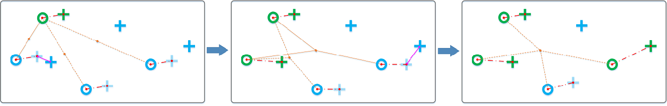 Figure 2 for Heuristic Search for Structural Constraints in Data Association