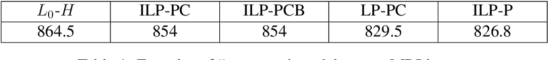 Figure 2 for An ILP Solver for Multi-label MRFs with Connectivity Constraints