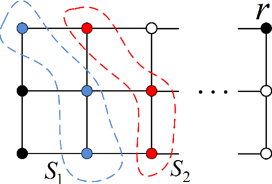 Figure 1 for An ILP Solver for Multi-label MRFs with Connectivity Constraints