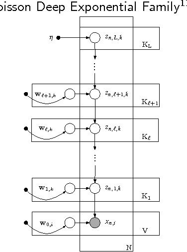Figure 1 for Overdispersed Black-Box Variational Inference