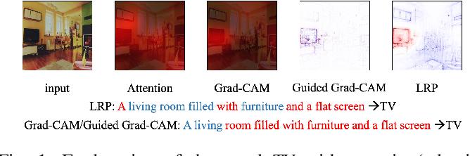 Figure 1 for Understanding Image Captioning Models beyond Visualizing Attention