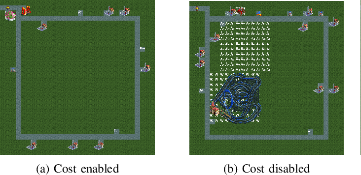 Figure 4 for Exploring open-ended gameplay features with Micro RollerCoaster Tycoon