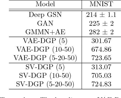 Figure 4 for Auto-Differentiating Linear Algebra
