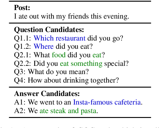 Figure 1 for GTM: A Generative Triple-Wise Model for Conversational Question Generation