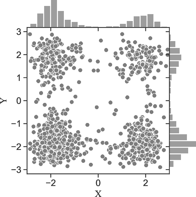 Figure 1 for Quantum Dynamics Interpretation of Black-box Optimization