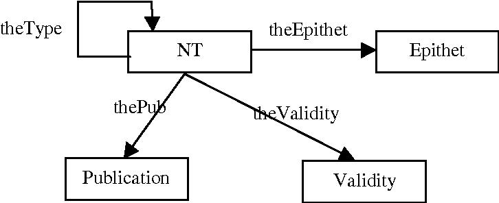 PDF] Query Language for Prometheus - Semantic Scholar
