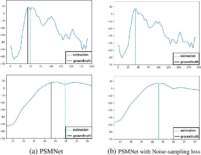 Figure 4 for Noise-Sampling Cross Entropy Loss: Improving Disparity Regression Via Cost Volume Aware Regularizer