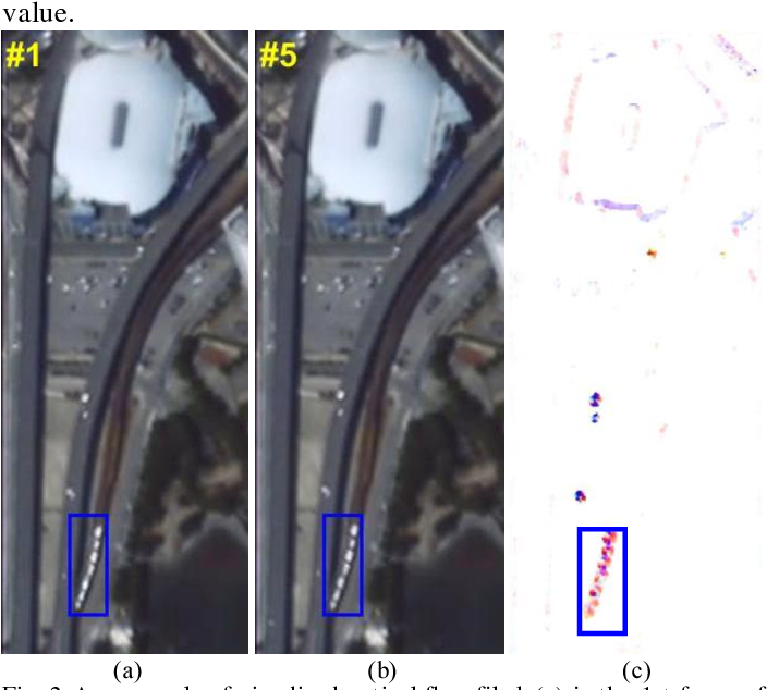 Figure 4 for Object Tracking in Satellite Videos Based on a Multi-Frame Optical Flow Tracker