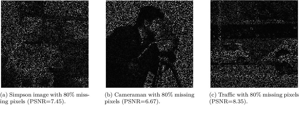 Figure 3 for Bayesian imaging using Plug & Play priors: when Langevin meets Tweedie