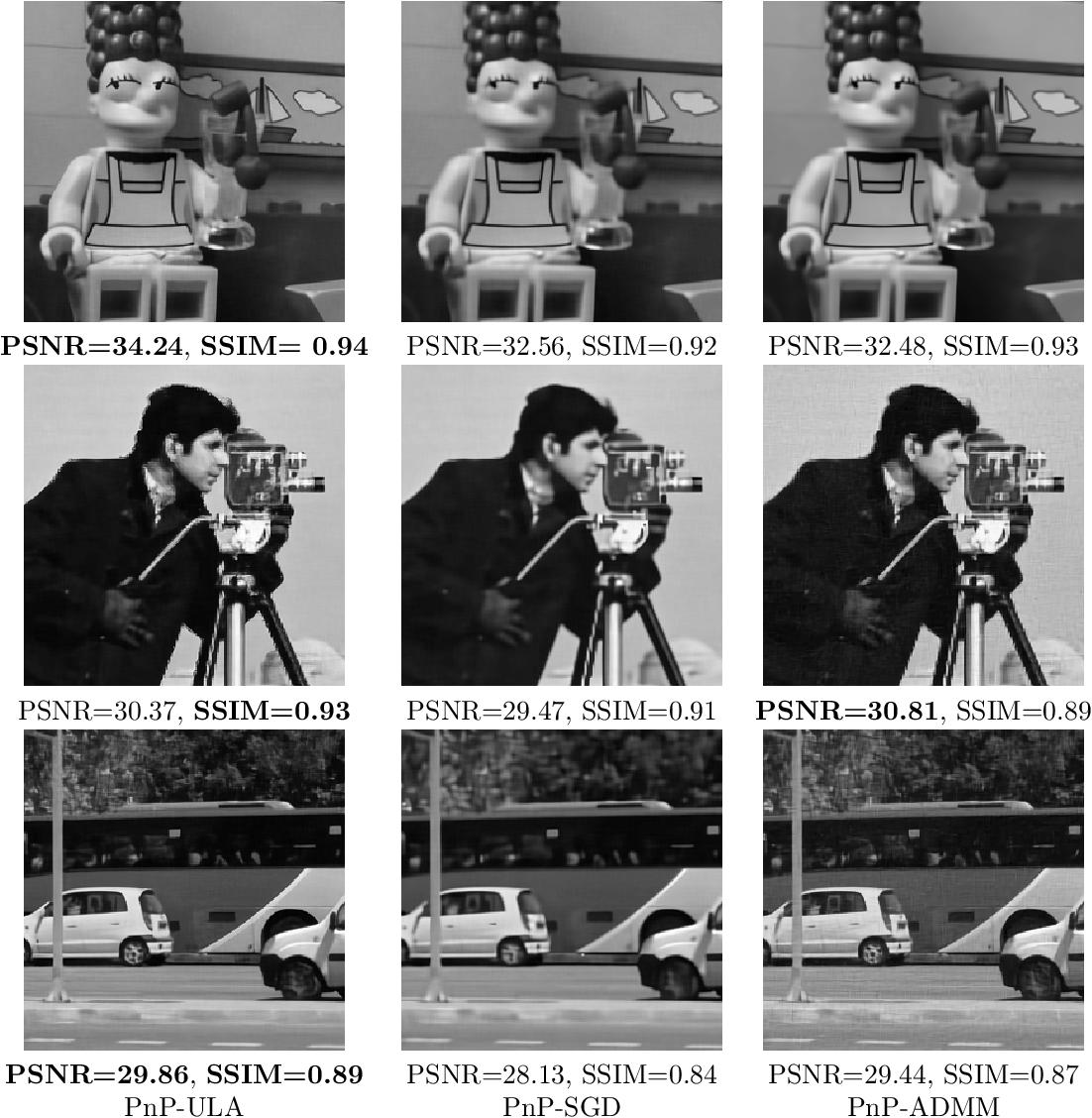 Figure 4 for Bayesian imaging using Plug & Play priors: when Langevin meets Tweedie