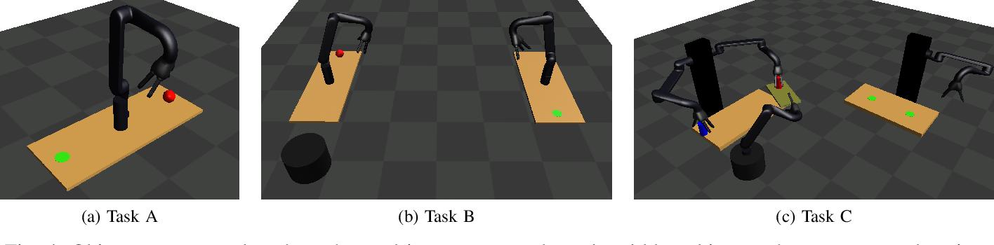 Figure 4 for Sampling-Based Motion Planning on Manifold Sequences