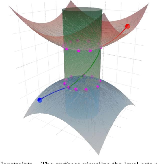 Figure 1 for Sampling-Based Motion Planning on Manifold Sequences
