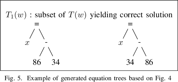 WALGES: Weighted Probability Based Scoring Approach for