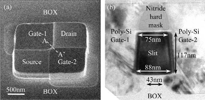 Fig. 3. (a) SEM image of device before metallization and (b) cross-sectional TEM image across the slit (A–A') showing the two independent gates for an OR device. Gate oxide thickness is 4.5 nm, although not very obvious in the figure due to curvature of the slit.