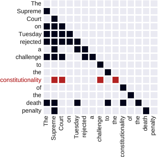 Figure 1 for Rationales for Sequential Predictions